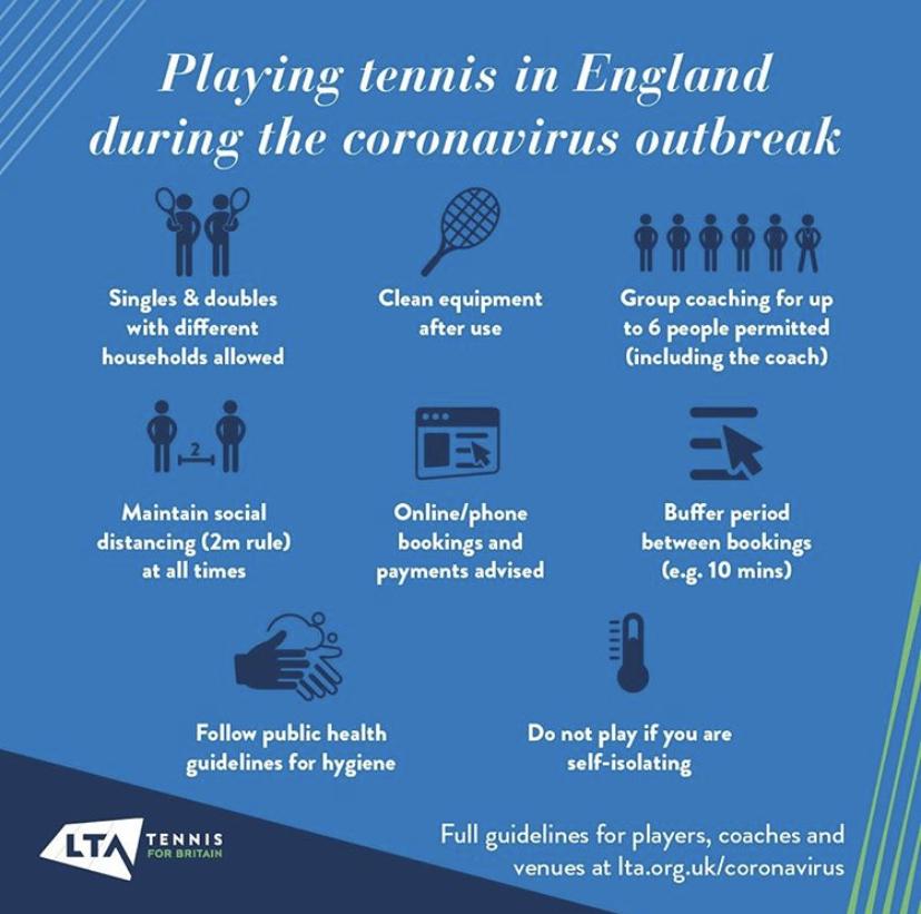 Tennis guidelines
